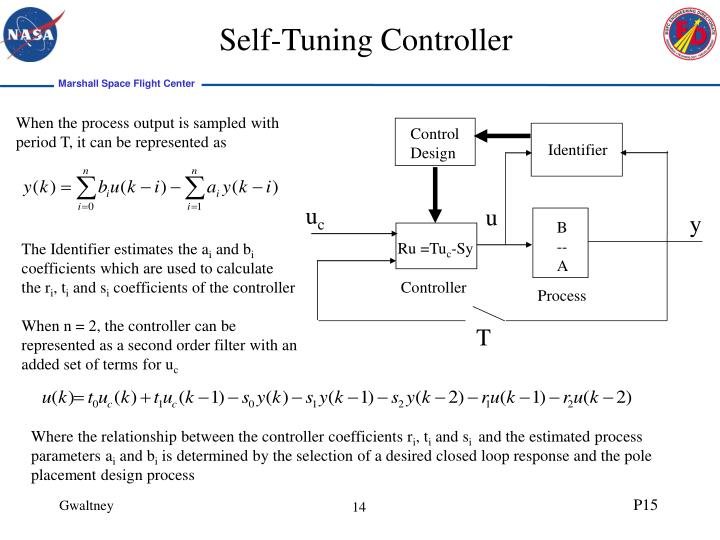 Self-Tuning Controller