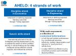 ahelo 4 strands of work1