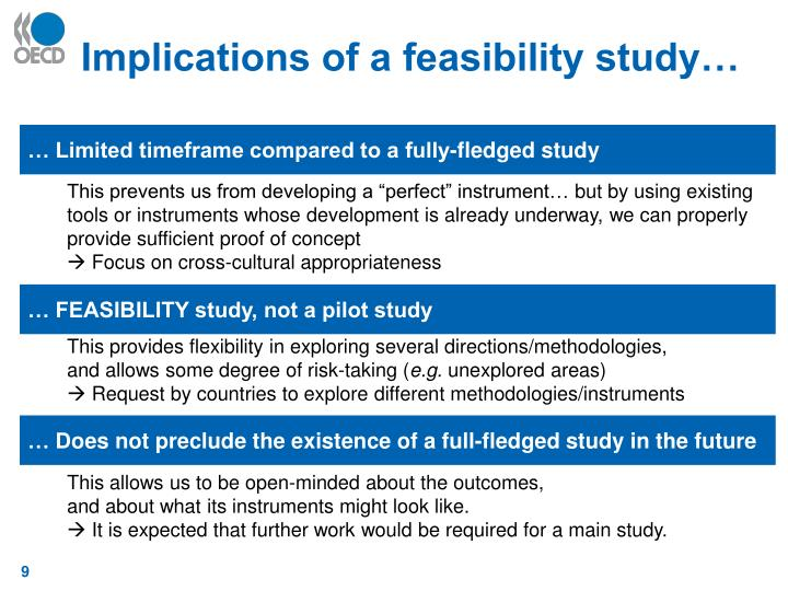 Implications of a feasibility study…