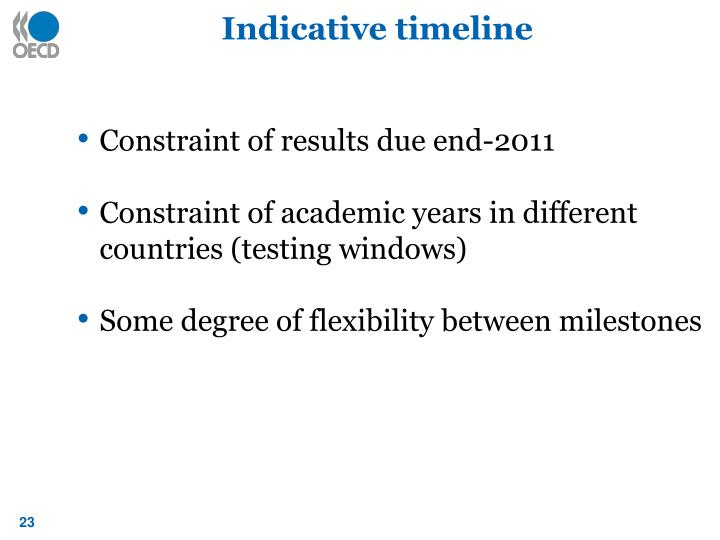 Indicative timeline