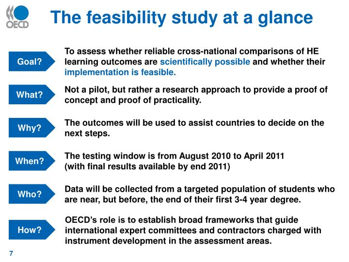 The feasibility study at a glance