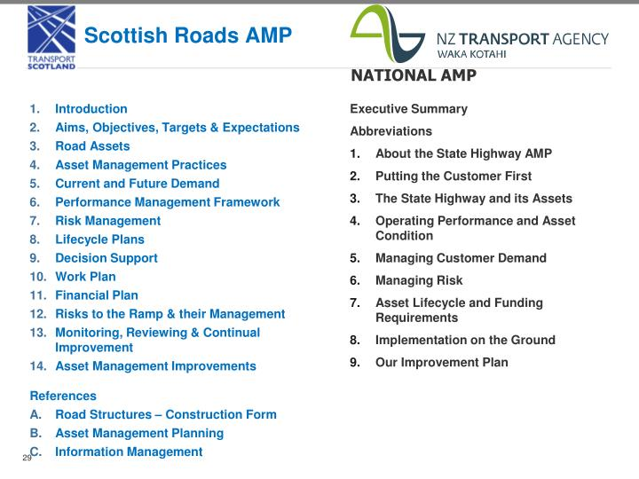 Scottish Roads AMP