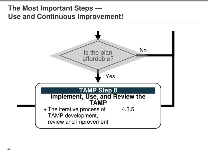 The Most Important Steps —                                                       Use and Continuous Improvement!