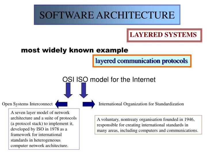 OSI ISO model for the Internet