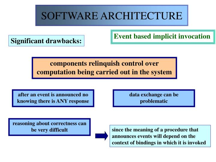 since the meaning of a procedure that announces events will depend on the context of bindings in which it is invoked