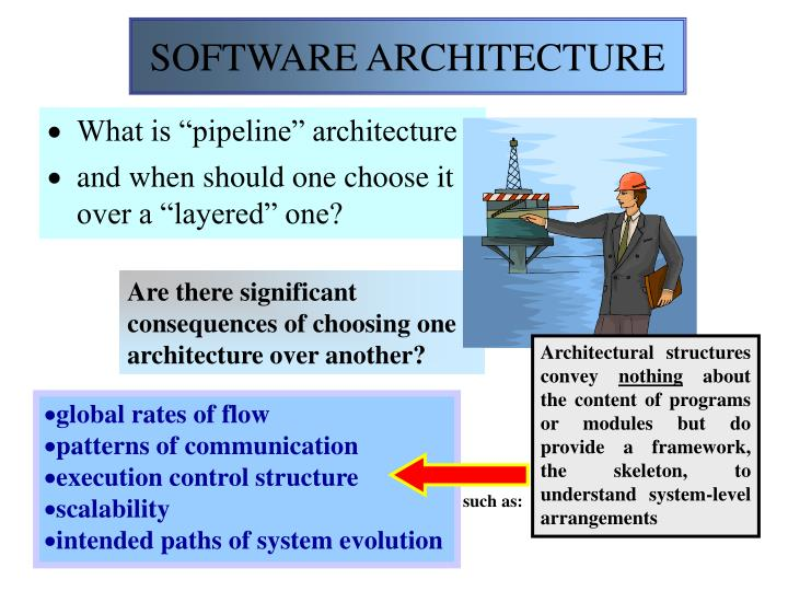"What is ""pipeline"" architecture"