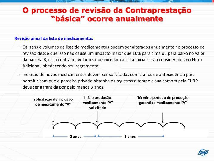 """O processo de revisão da Contraprestação """"básica"""" ocorre anualmente"""
