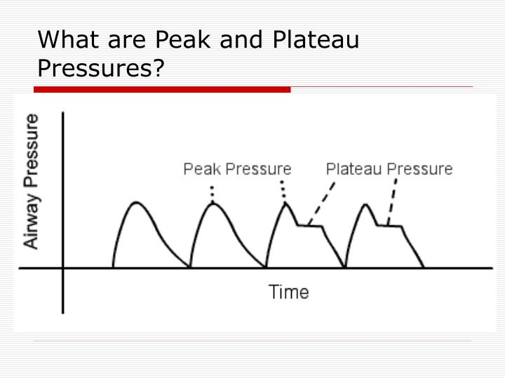What are Peak and Plateau Pressures?