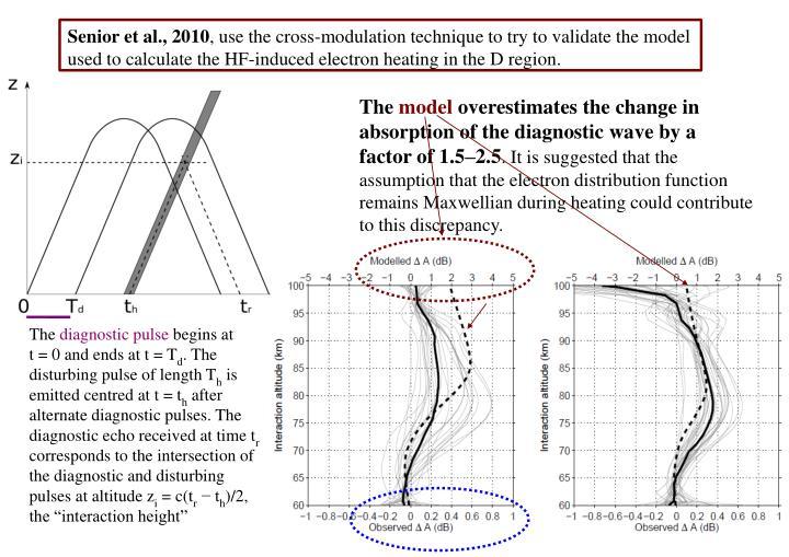 Senior et al., 2010