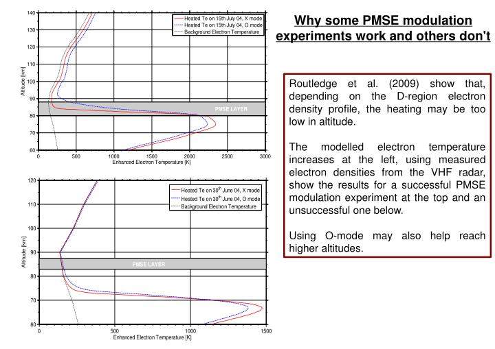 Why some PMSE modulation experiments work and others don't