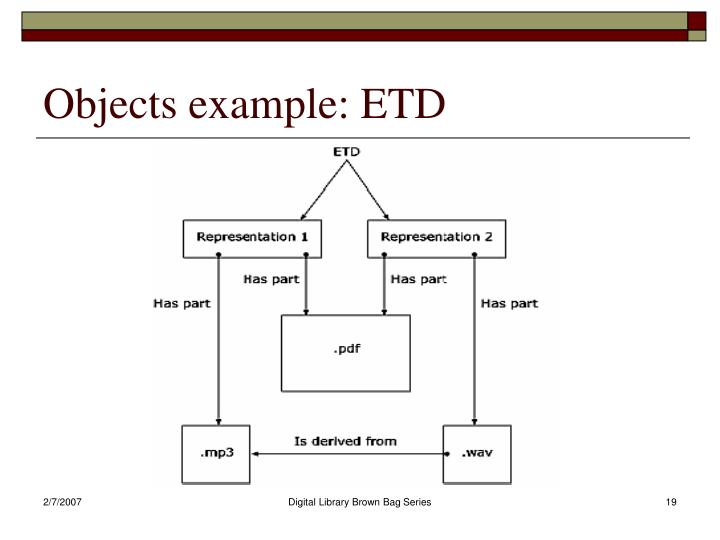 Objects example: ETD