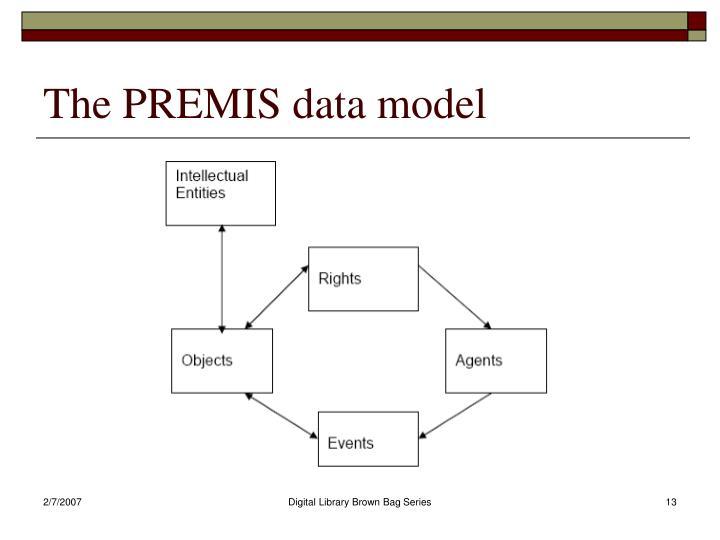 The PREMIS data model