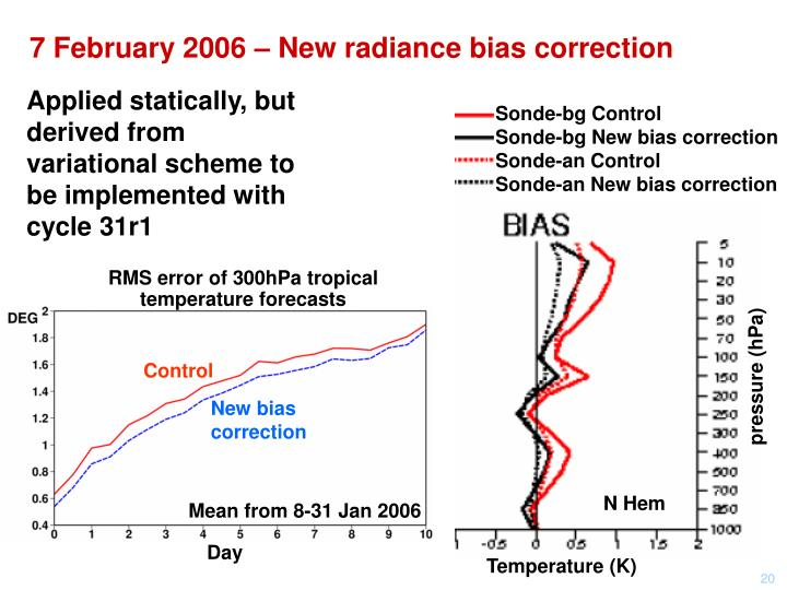 7 February 2006 – New radiance bias correction