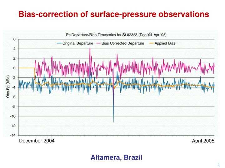 Bias-correction of surface-pressure observations