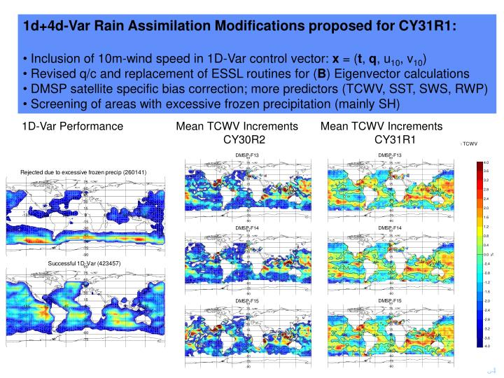 1d+4d-Var Rain Assimilation Modifications proposed for CY31R1: