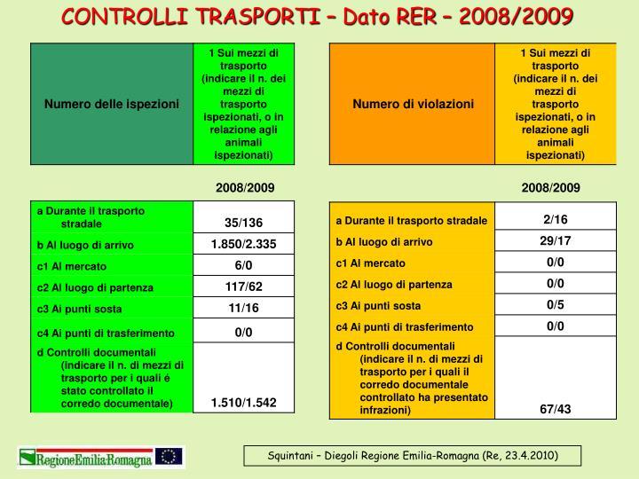 CONTROLLI TRASPORTI – Dato RER – 2008/2009