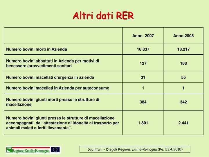 Altri dati RER