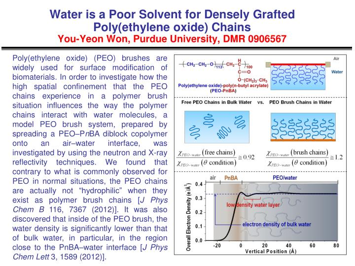 Water is a Poor Solvent for Densely Grafted Poly(ethylene oxide) Chains