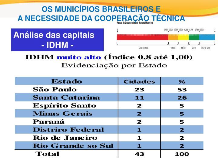 OS MUNICÍPIOS BRASILEIROS E