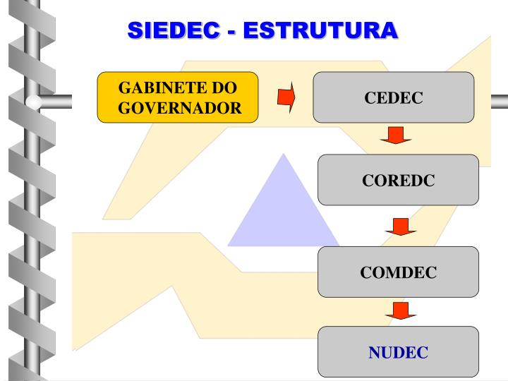 SIEDEC - ESTRUTURA