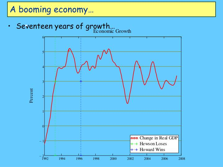 A booming economy…