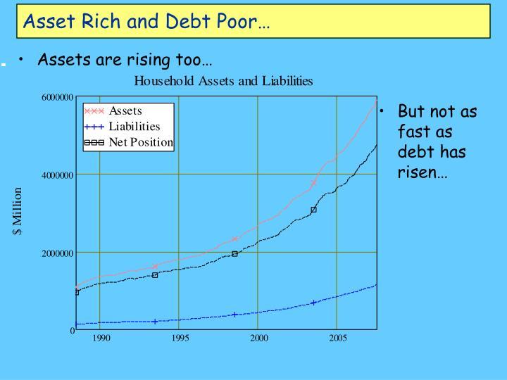 Asset Rich and Debt Poor…