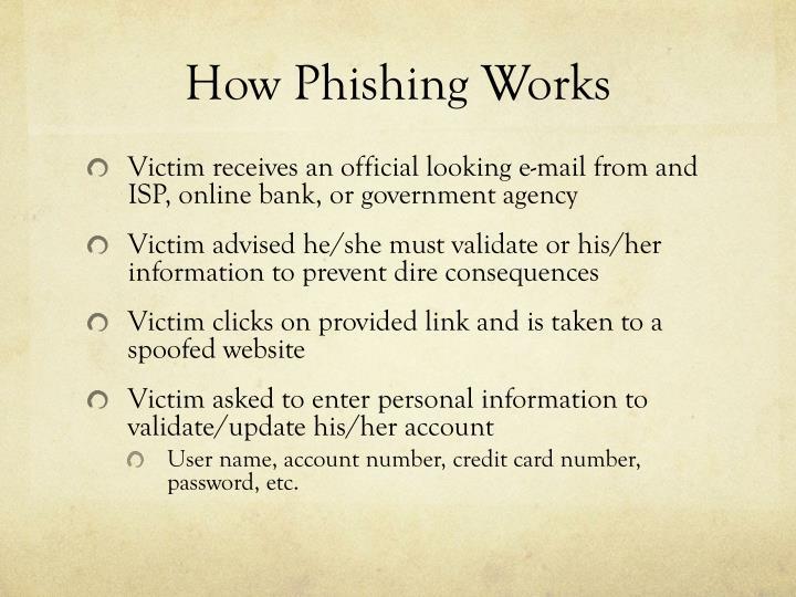 How Phishing Works