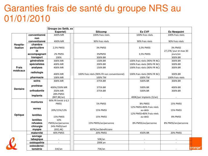 Garanties frais de santé du groupe NRS au 01/01/2010