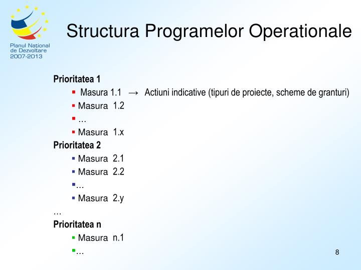 Structura Programelor Operationale