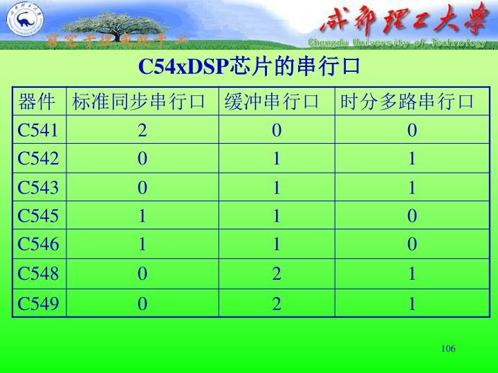 C54xDSP