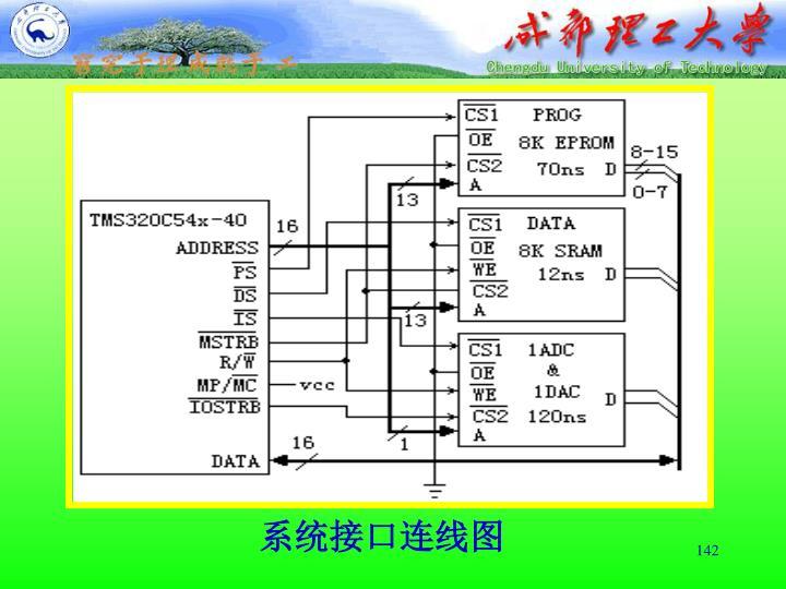 系统接口连线图