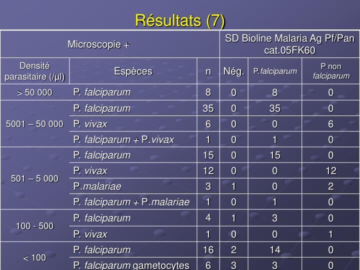 Résultats (7)