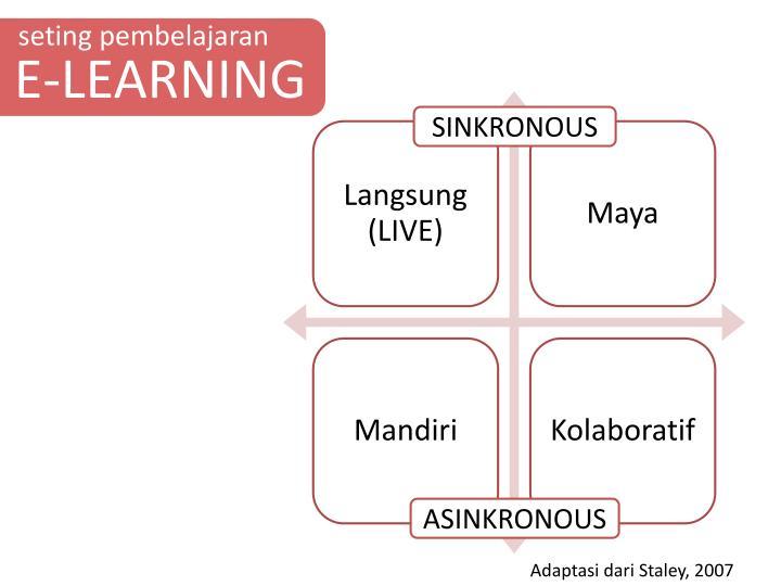 seting pembelajaran