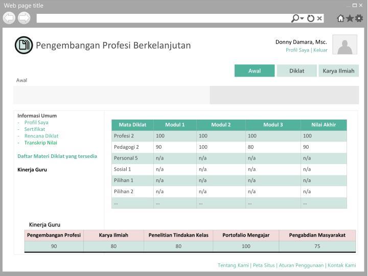 Web page title