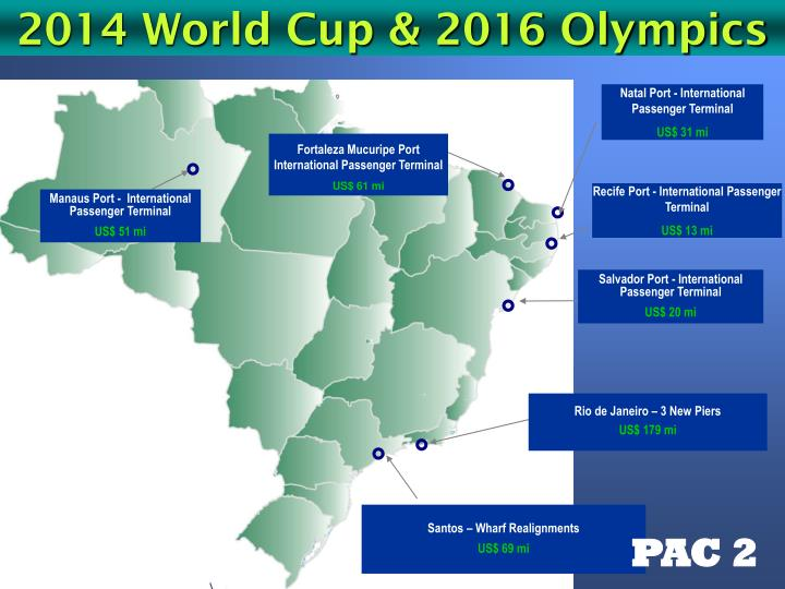 2014 World Cup & 2016 Olympics