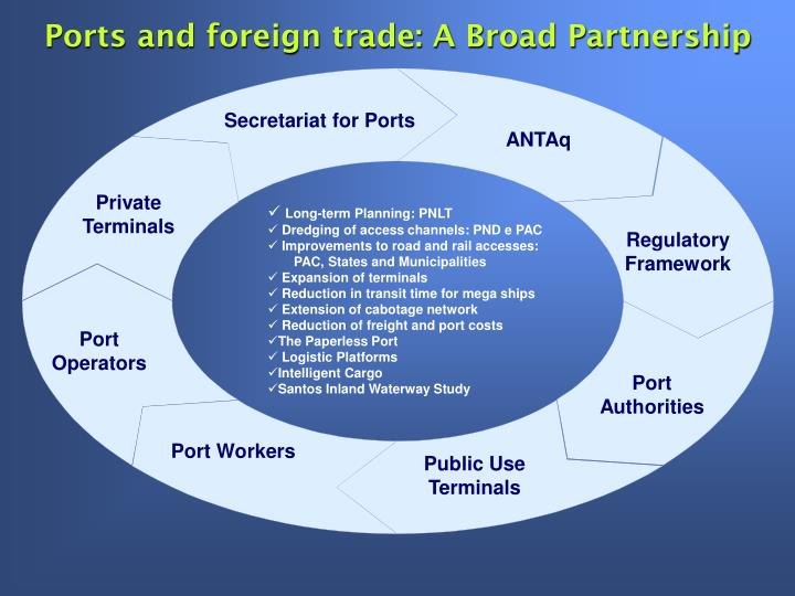 Ports and foreign trade: A Broad Partnership