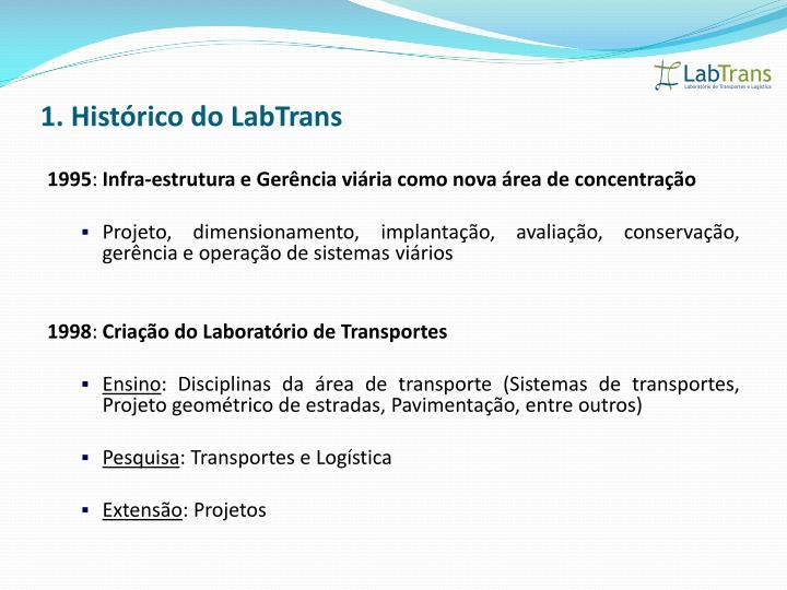 1. Histórico do LabTrans