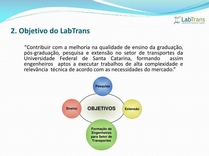 2. Objetivo do LabTrans