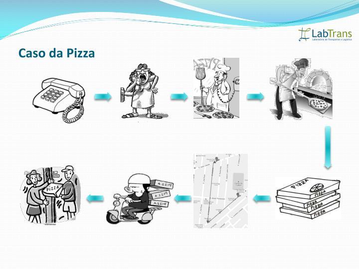 Caso da Pizza