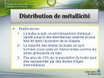 distribution de m tallicit4