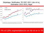 d pistage notification tb 1997 2011 nbr et tx estimation 2012 2015 niger