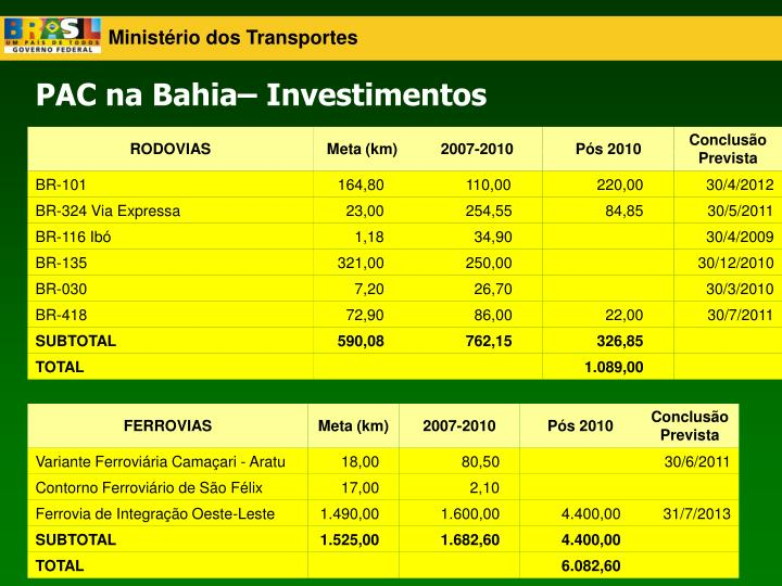 PAC na Bahia– Investimentos