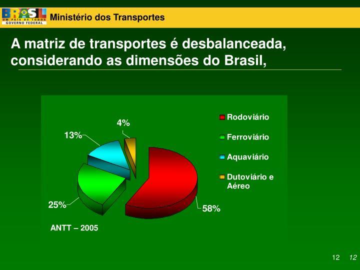 A matriz de transportes é desbalanceada, considerando as dimensões do Brasil,