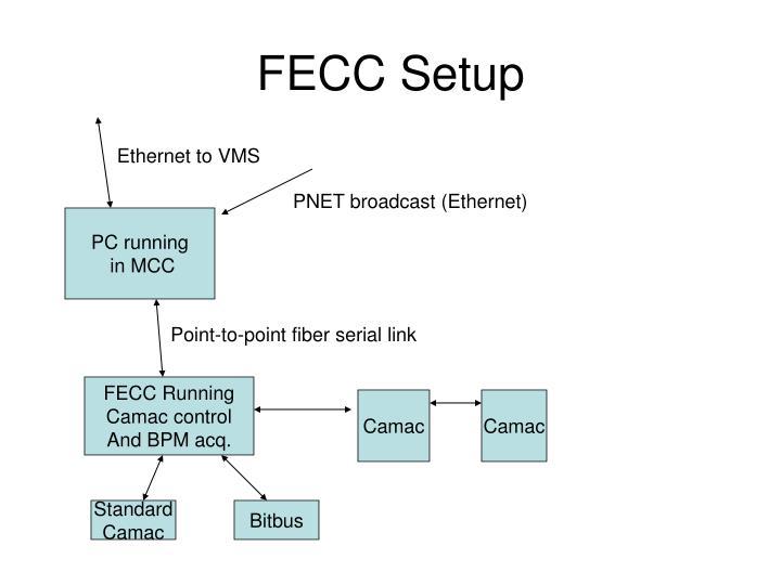 FECC Setup