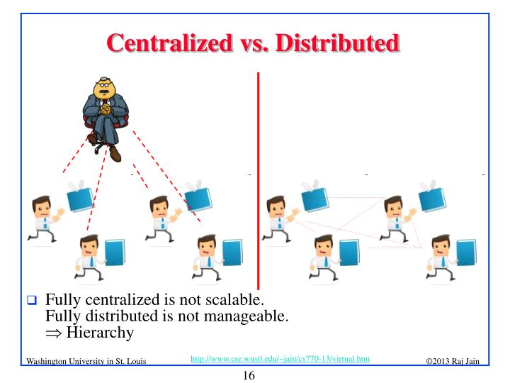 Centralized vs. Distributed