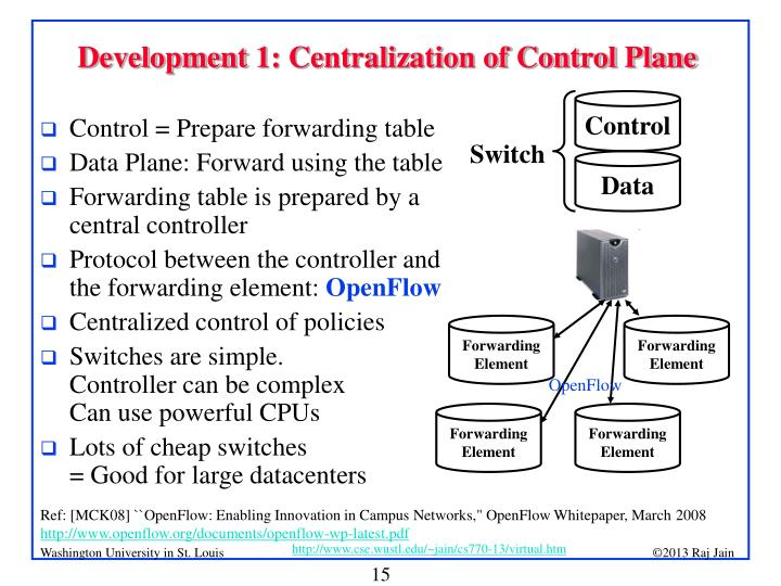 Development 1: Centralization of Control Plane