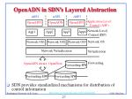 openadn in sdn s layered abstraction