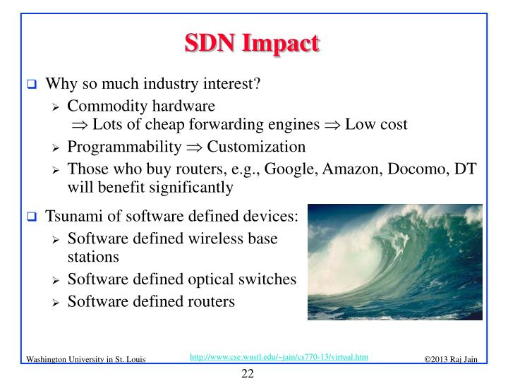 SDN Impact