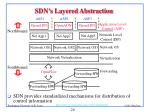 sdn s layered abstraction