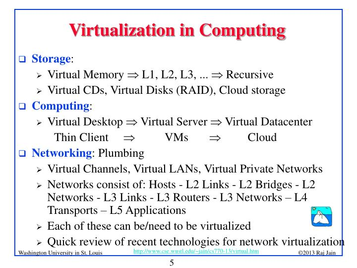 Virtualization in Computing